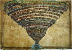 De kaart van Dante's Hel, geschilderd door Botticelli