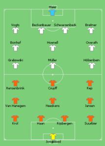 Opstellingen in de WK-finale 1974
